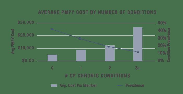 CM-Cost-Savings-Chart-01